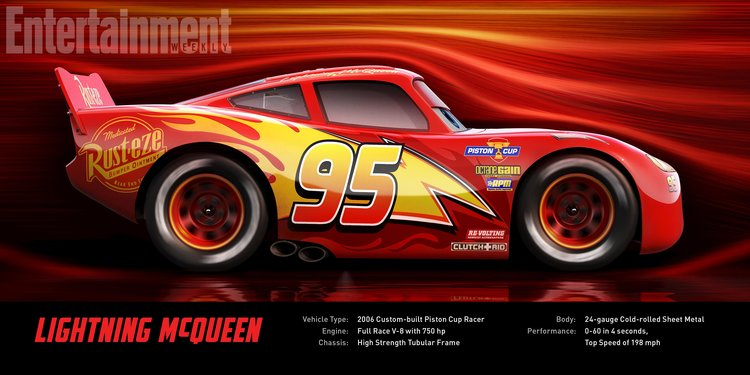 Meet Some New Racers In The Latest Cars 3 Teaser Trailer Filmoria